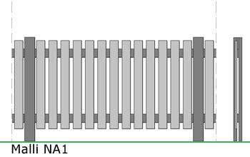 Aitamalli NA1