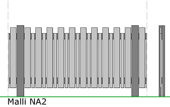 Aitamalli NA2