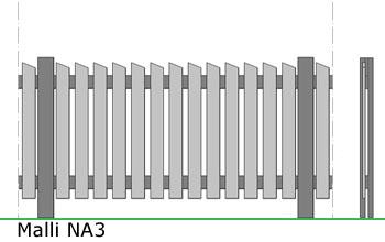 Aitamalli NA3